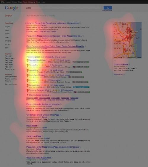Afbeelding 11: eyetracking onderzoek lokale 'Universal' zoekresultaten (bron: SEOmoz)