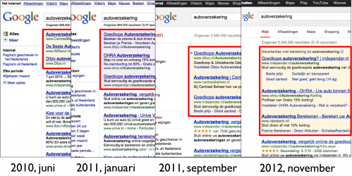Google AdWords advertenties steeds meer ruimte 2010-2012
