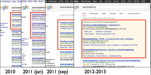 Google AdWords ads 2010-2013